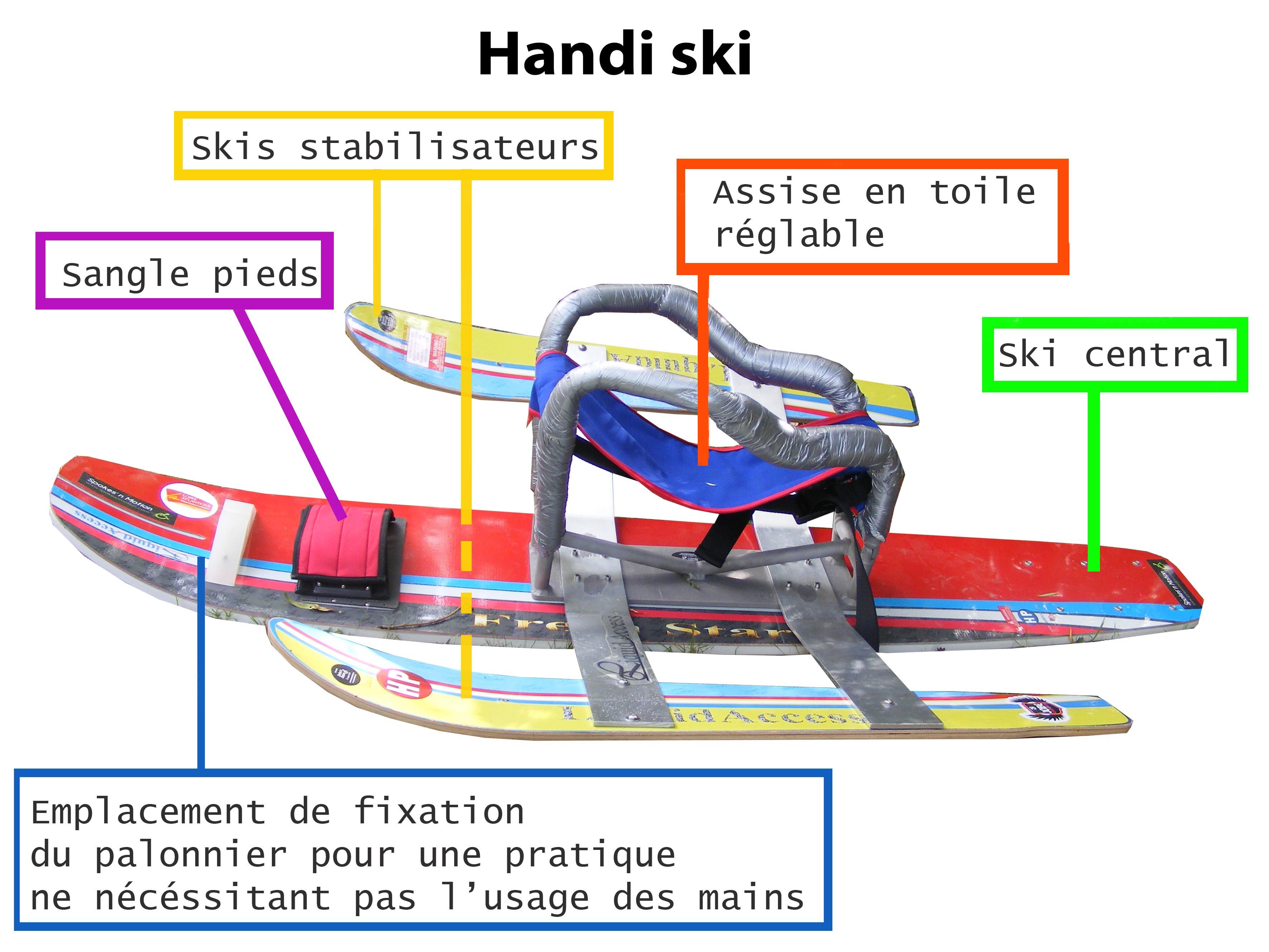 Descriptif handi ski loire activites